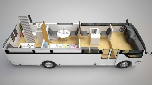 Portable Clinic